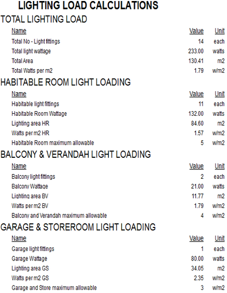 Lighting Load Calculations